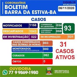 Barra da Estiva registra mais 03 casos da Covid-19