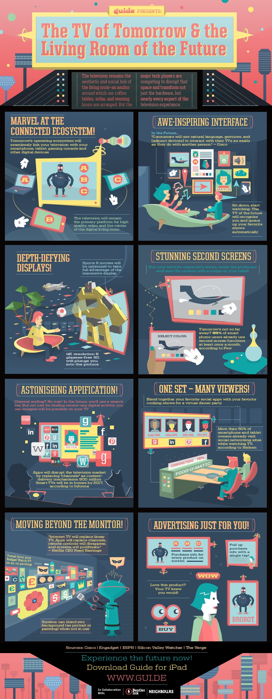 The Future Of Television And Living Room #Infographic