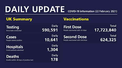 220221 covid daily update info from uk gov