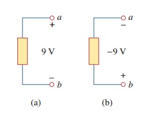 what is voltage polarity