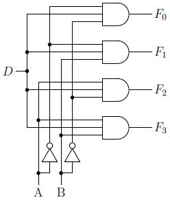 Gambar 2.26: Rangkaian DEMUX 1-ke-4
