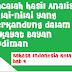 Bacalah Hasil Analisis Nilai-Nilai yang Terkandung dalam Hikayat Bayan Budiman