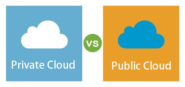 Web Hosting, Web Hosting Reviews, Compare Web Hosting, Public Cloud, Private Cloud