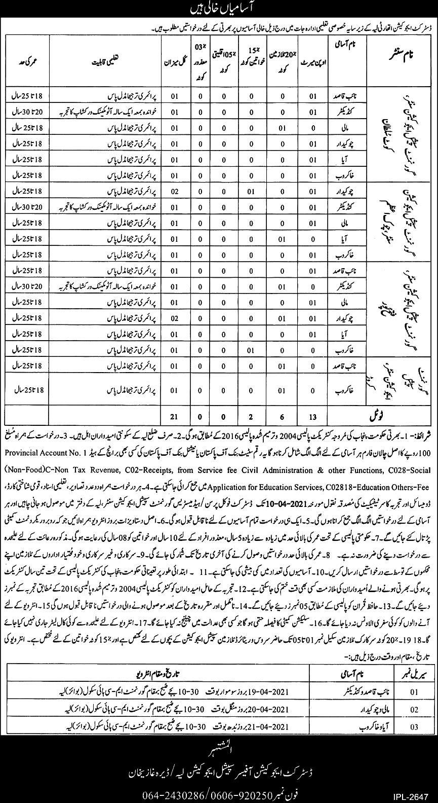 Latest Jobs in Education Department Punjab  - District Education Authority  2021