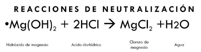 Neutralización con hidróxido de magnesio