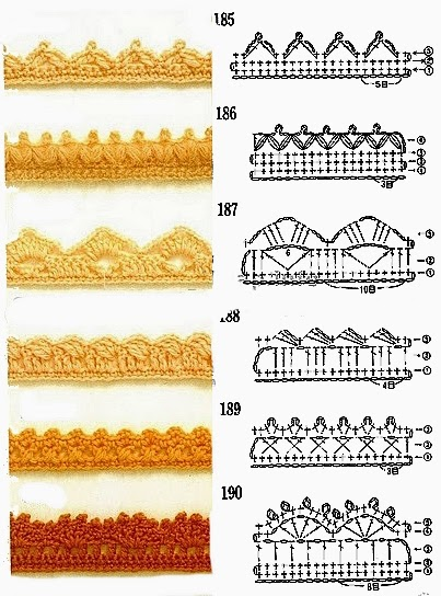 Uncinetto e crochet raccolta schemi per bordi e for Schemi bordi uncinetto