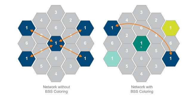 Network-with-and-without-BSS-Color