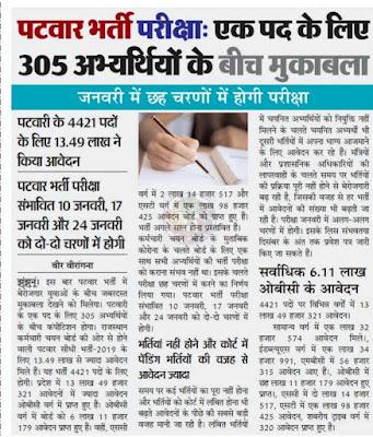 Patwari admit Card Download