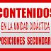 CONTENIDOS UNIDAD DIDÁCTICA OPOSICIONES SECUNDARIA 2019 y 2020
