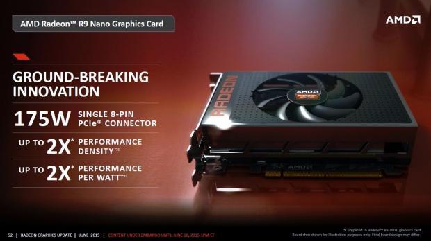 AMD Radeon R9 Nano features
