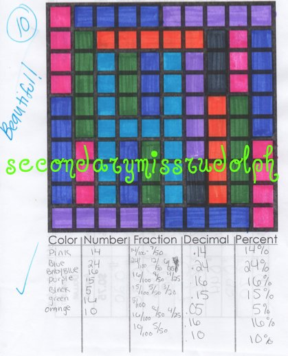 the secondary classroom can be fun too mosaics with percents decimals fractions updated. Black Bedroom Furniture Sets. Home Design Ideas