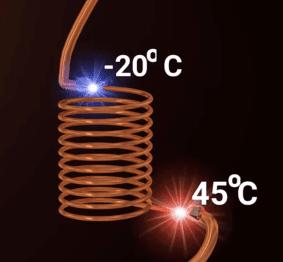 fungsi pipa kapiler pada kulkas