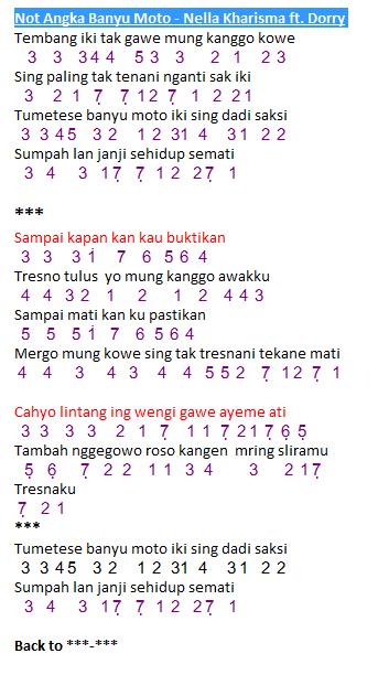 Chord Gitar Sampai Kapan Kan Ku Buktikan : chord, gitar, sampai, kapan, buktikan, Kunci, Gitar, Sampai, Kapan, Buktikan, Rasanya
