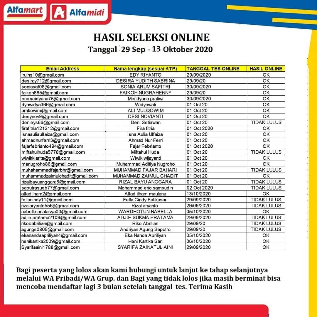 Pengumuman Seleksi Online Alfamart Rembang Tanggal 29 September - 13 Oktober 2020