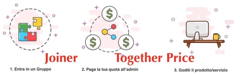 come funziona together price per far parte di un gruppo joiner netflix e offrire un prezzo più basso