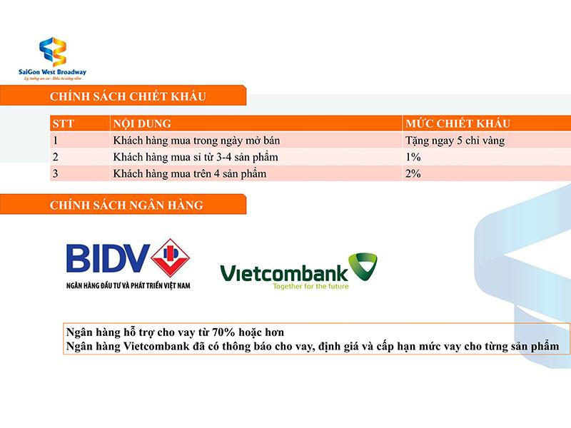 ngân hàng và chiết khấu