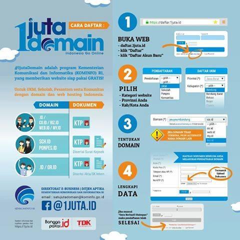 Buruan Daftar Website Gratis Indonesia dari kominfo 1 Juta Banyaknya.