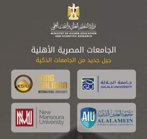 كل ما تريد معرفته حول تنسيق الجامعات الاهلية2021  ونظام القبول بها