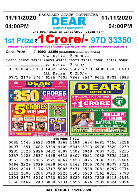 Nagaland State Lottery Result 11-11-2020, Sambad Lottery, Lottery Sambad Result 4 pm, Lottery Sambad Today Result 4 00 pm, Lottery Sambad Old Result