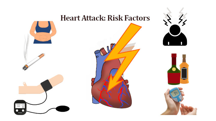 a-month-before-heart-attack-your-body-will-warn-you-with-these-8-signs