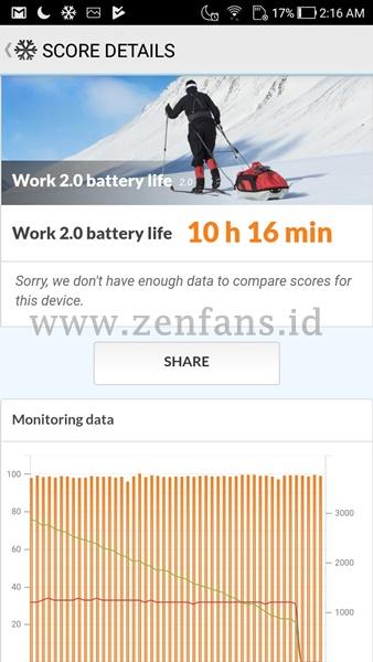 Zenfone 4 Selfie baterai test