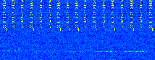 CAS-2T Signal view on SpectraVue