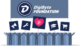 DigiByte Foundation