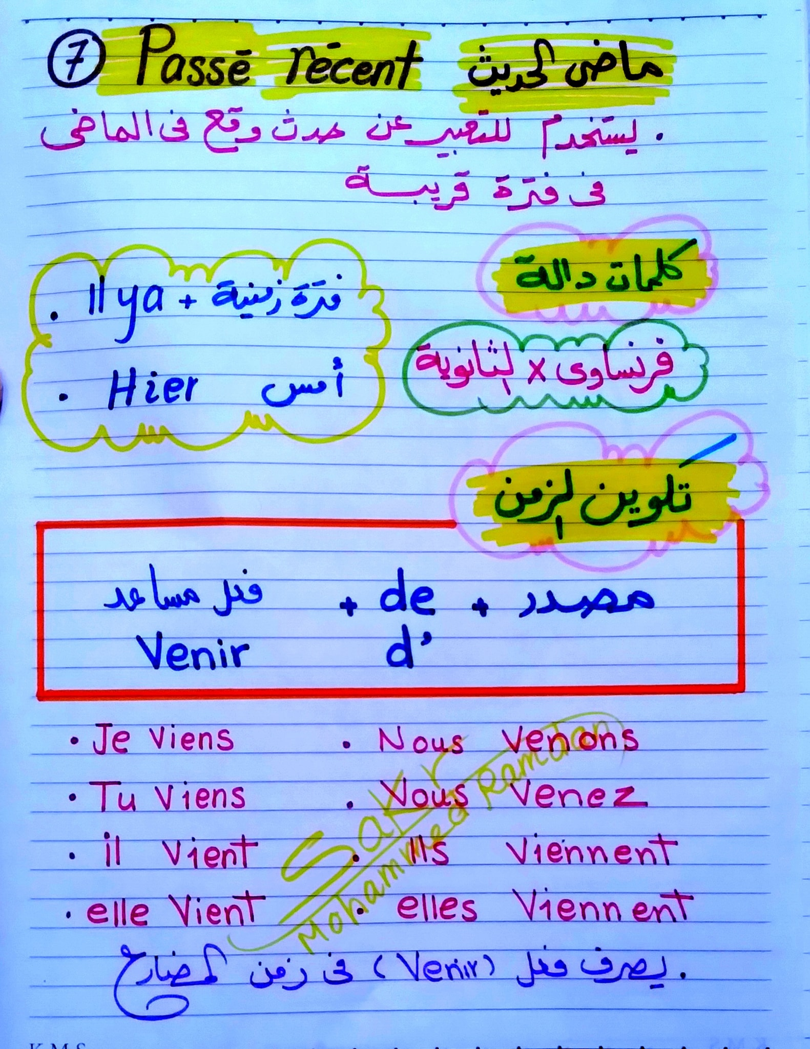 مراجعة لغة فرنسية للصف الثانى الثانوى ترم ثاني مسيو محمد رمضان 8