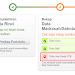Pengaturan Data Jam Kerja GTK di Simpatika
