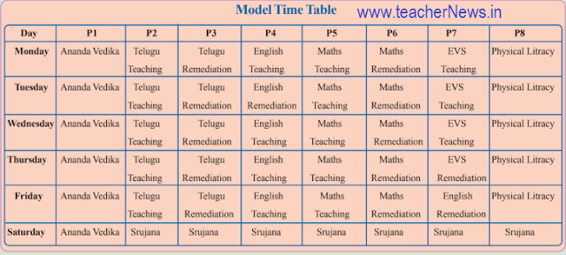 AP Primary Schools Model Time Table 2019-20