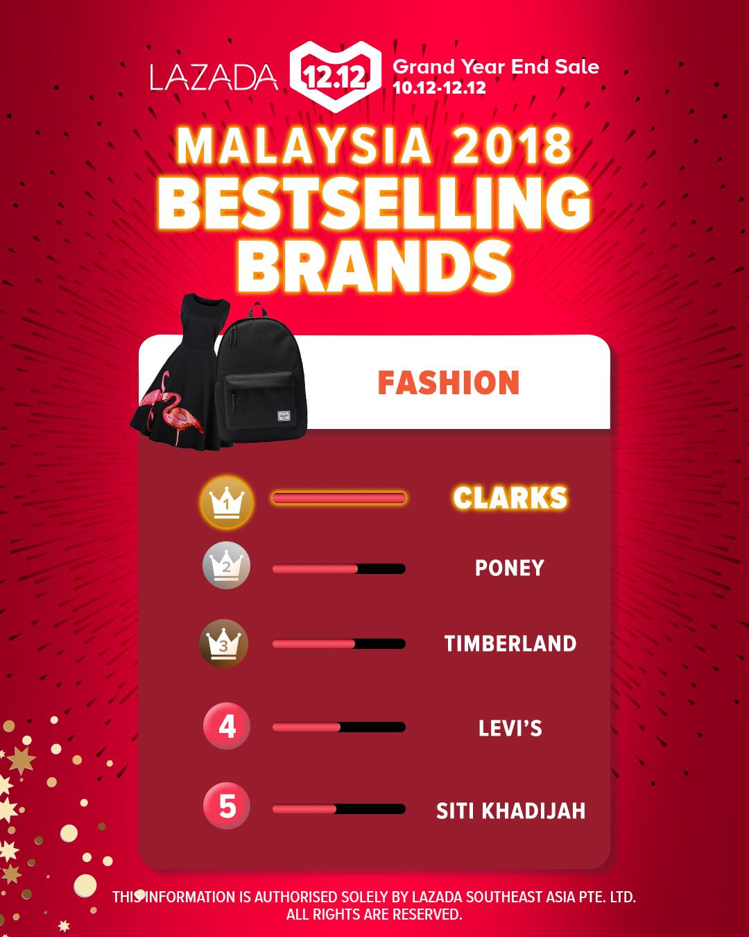 Market Forex Buka Jam Berapa Waktu Malaysia - Forex ...
