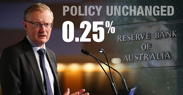 RBA Keeps Policy Unchanged at 0.25%, Signals to Buy Australian Government Securities