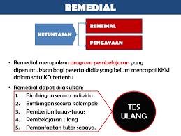 Program Remedial dan Pengayaan Kurikulum 2013 SD SMP SMA (Buku Kerja 3)