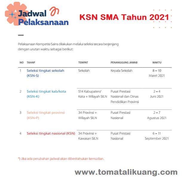 jadwal seleksi ksn sma tahun 2021 tomatalikuang.com