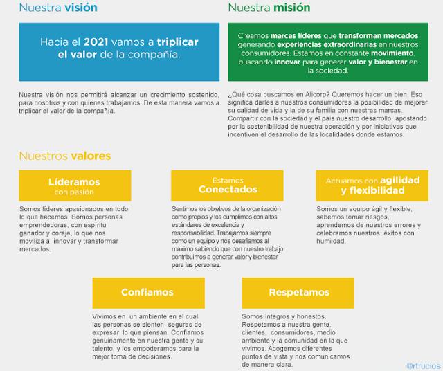 ANÁLISIS DE PROPÓSITOS Y OBJETIVOS EMPRESARIALES - Proceso administrativo de gestión