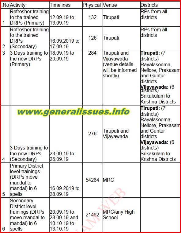 AV-Training-Schedule