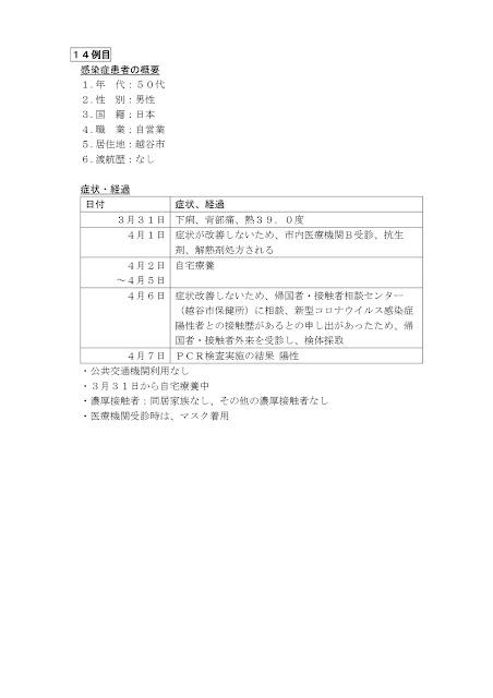 新型コロナウイルス感染症患者の発生について(4月7日発表)