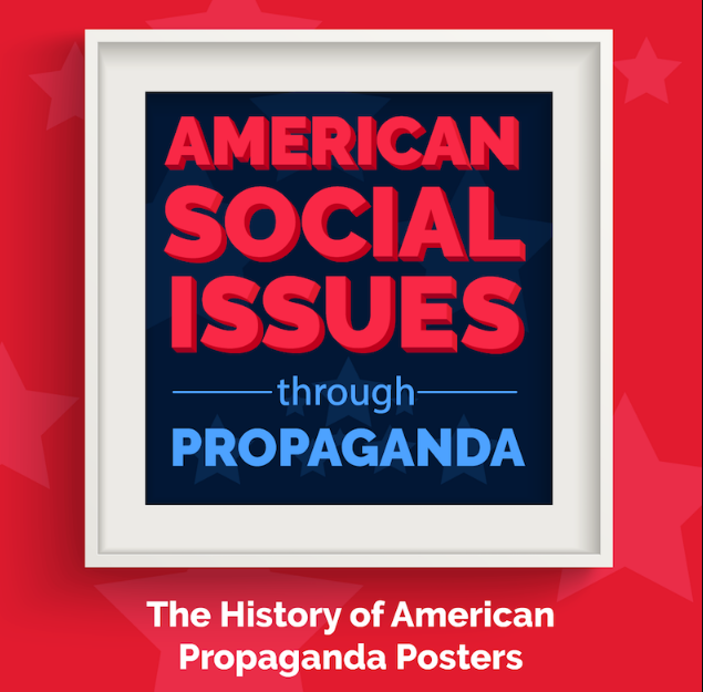 The History Of Propaganda Posters In The US And Their Role In Highlighting Social Issues - Infographic title
