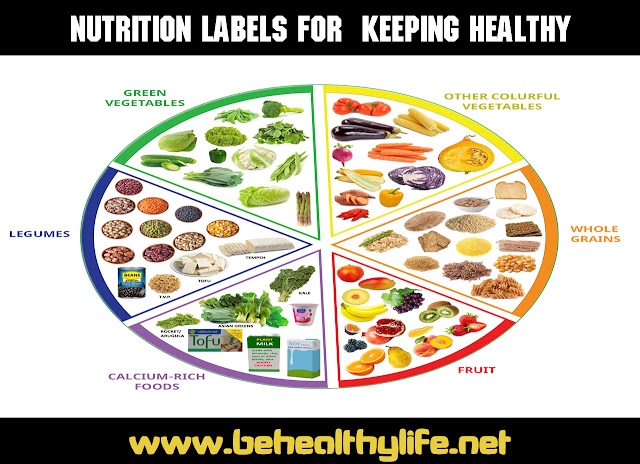 What is the meaning Keeping healthy