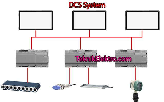 DCS System