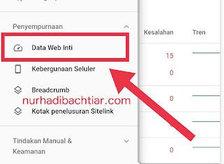 data web inti error