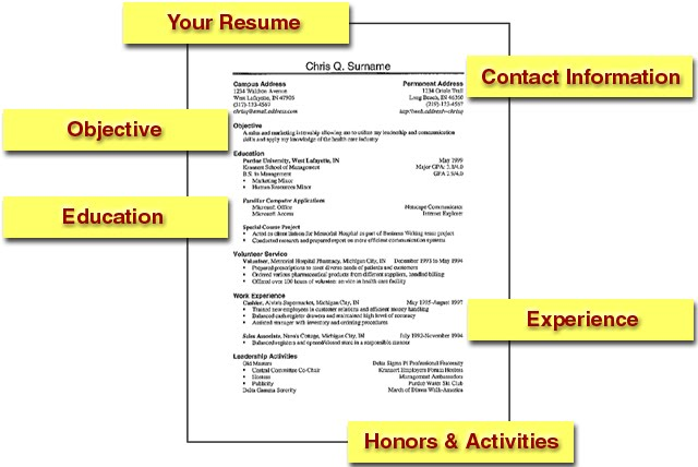 CSE @ MIC How To Prepare A Good Resume - How To Prepare Resume