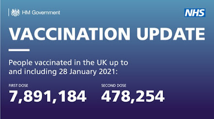 290121 vaccinations UK to date
