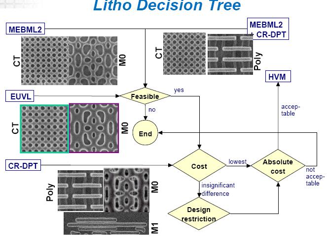 future scope of 3d printing pdf