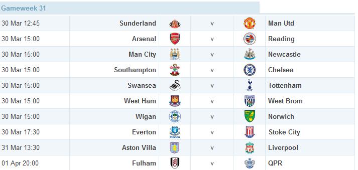 English Premier League Fitures