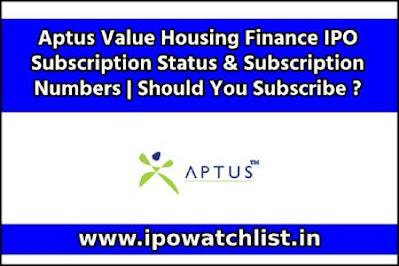 Aptus Value Housing Finance IPO Subscription Status & Subscription Numbers