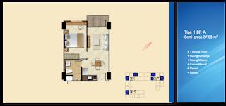 Tipe 1 Bedroom - Investasi Apartemen Di Signature Park Grande Oleh Pikko Group