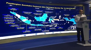Muhammadiyah Bagikan Satu Juta Paket Sembako untuk Kuatkan Ketahanan Pangan