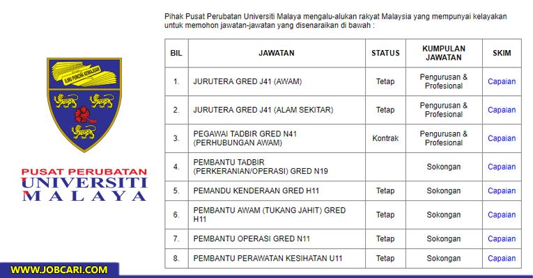 Pusat Perubatan Universiti Malaya PPUM