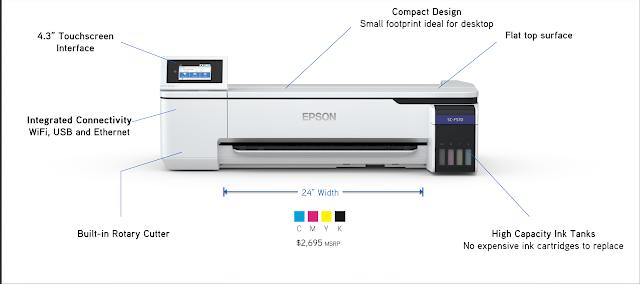 Sublimasyon dijital baskı makinelerinde Epson'dan yeni ürün ...